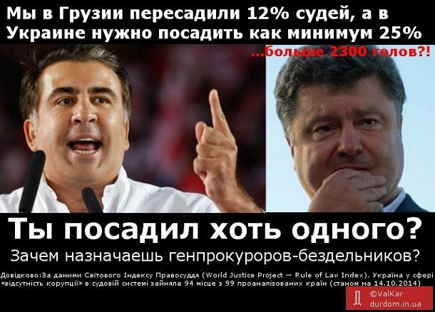 Апелляционный суд оставил под стражей экс-нардепа Сиротюка - Цензор.НЕТ 3372