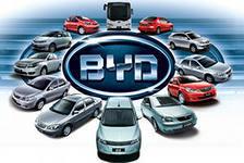 Автомобили BYD: рекорд продаж уже побит
