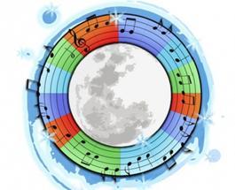Музыкальный гороскоп знаков зодиака
