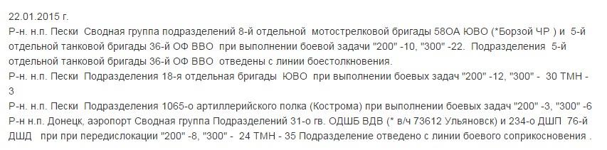 """Бои вокруг аэропорта Донецка продолжаются. Часть зданий и территории - под контролем ВСУ. За сутки погибло 6 """"киборгов"""", - Минбороны - Цензор.НЕТ 6694"""