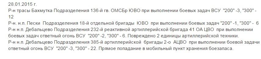 """В бою под Мариуполем ранены 6 бойцов """"Азова"""", 1 воин погиб, - сайт Мариуполя - Цензор.НЕТ 5978"""