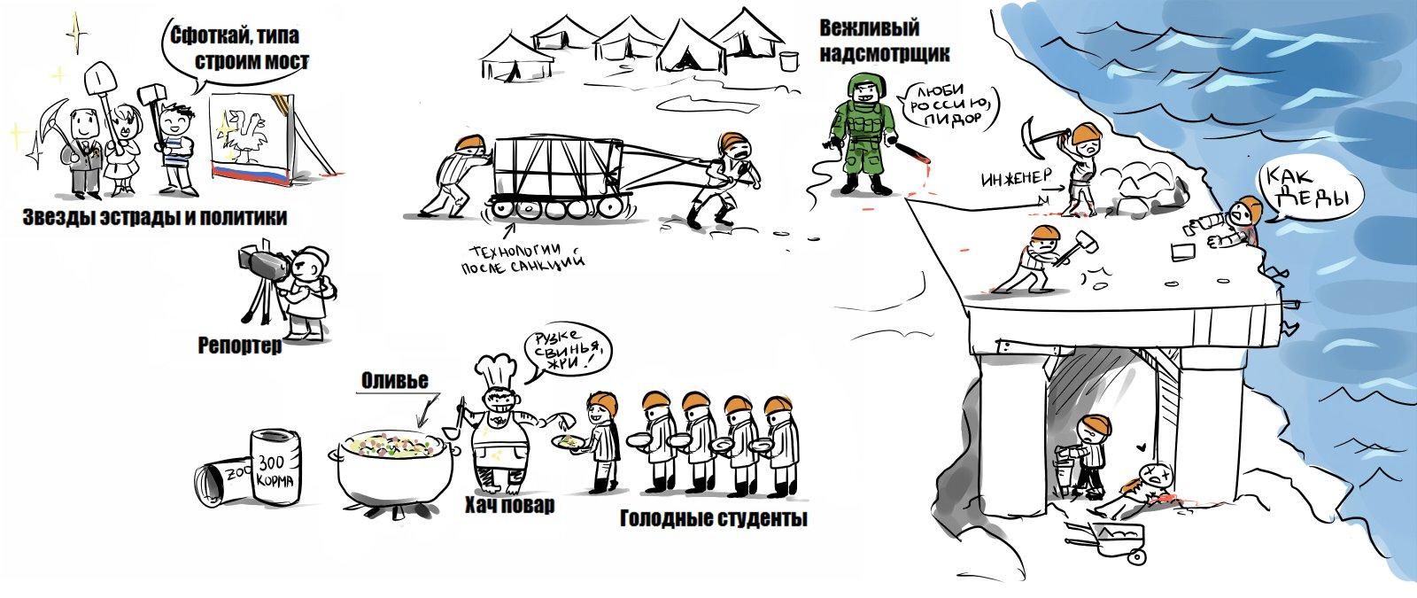 Оккупационные власти Крыма признали, что не могут обеспечить полуостров продуктами - Цензор.НЕТ 6041
