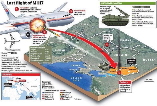 Разведка сообщает о создании мощных баз техники на оккупированных территориях и о подготовке боевиков к атаке, - ТСН - Цензор.НЕТ 8902