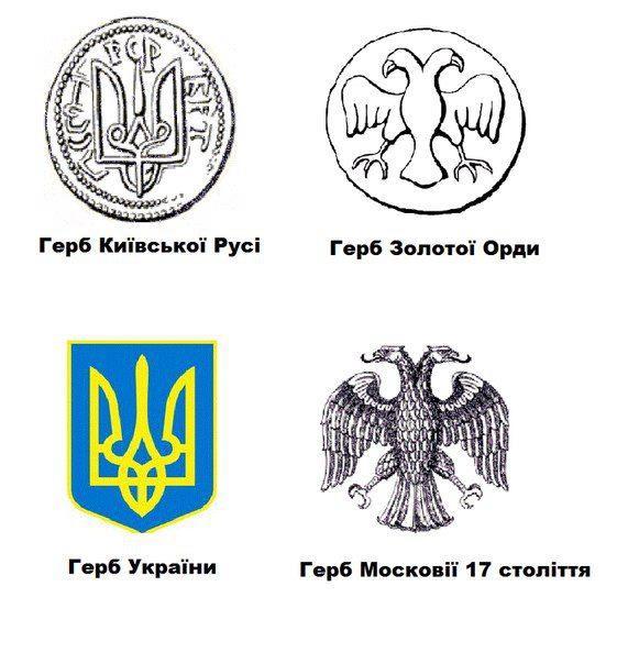 Товарооборот между Украиной и РФ продолжает падать, - НБУ - Цензор.НЕТ 9598