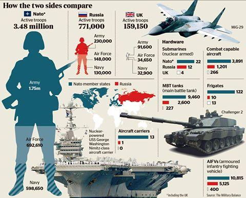 Россия представляет наибольшую угрозу национальным интересам США, - Пентагон - Цензор.НЕТ 4877