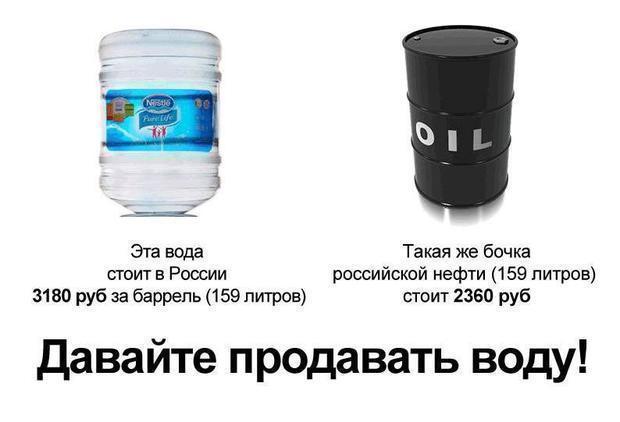 Цена нефти WTI упала ниже психологической отметки в $30 - Цензор.НЕТ 4657