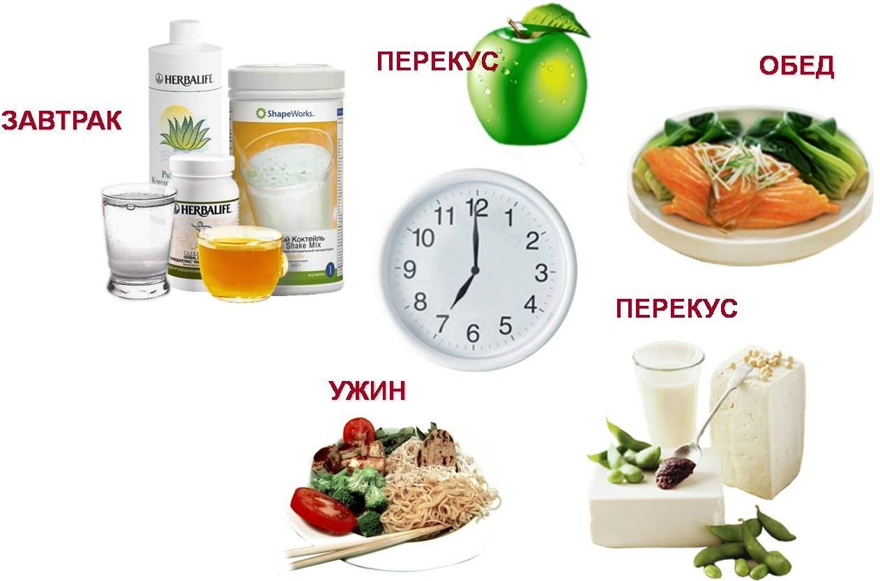Правильное питание, лучшие советы от диетологов