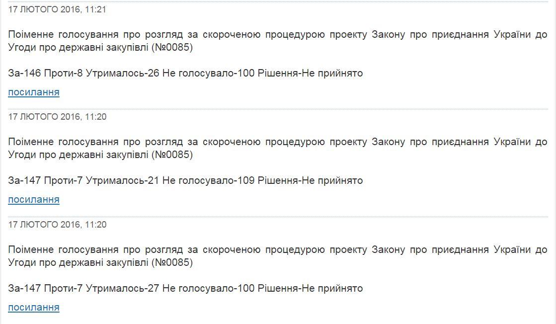 Закон Украины Об Образовании