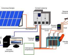 Чернобыльская зона станет центром производства солнечной энергии
