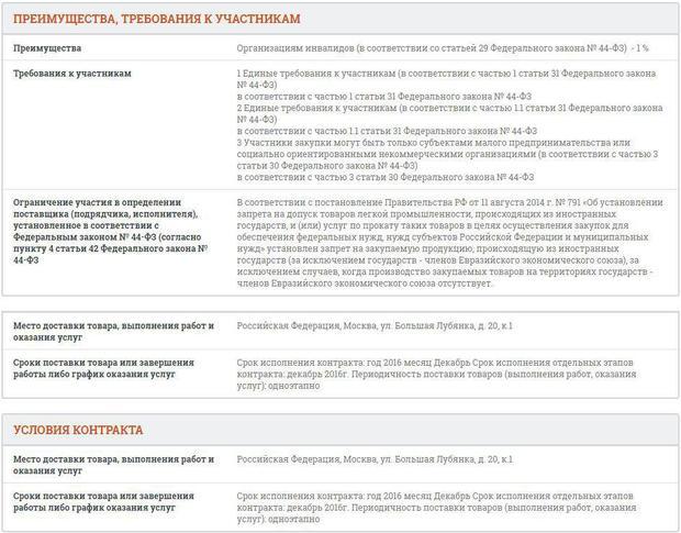 Столичное ФСБ закупит «французские шторы» практически надва млн. руб.