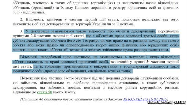 Вилла вИспании может выйти Порошенко «боком»