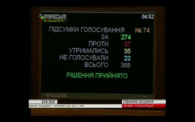 Верховная Рада ночью приняла госбюджет на 2017