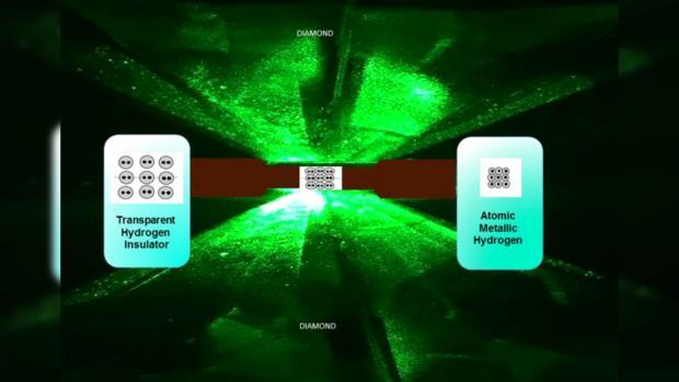 Гарвардским физикам удалось сделать железный водород