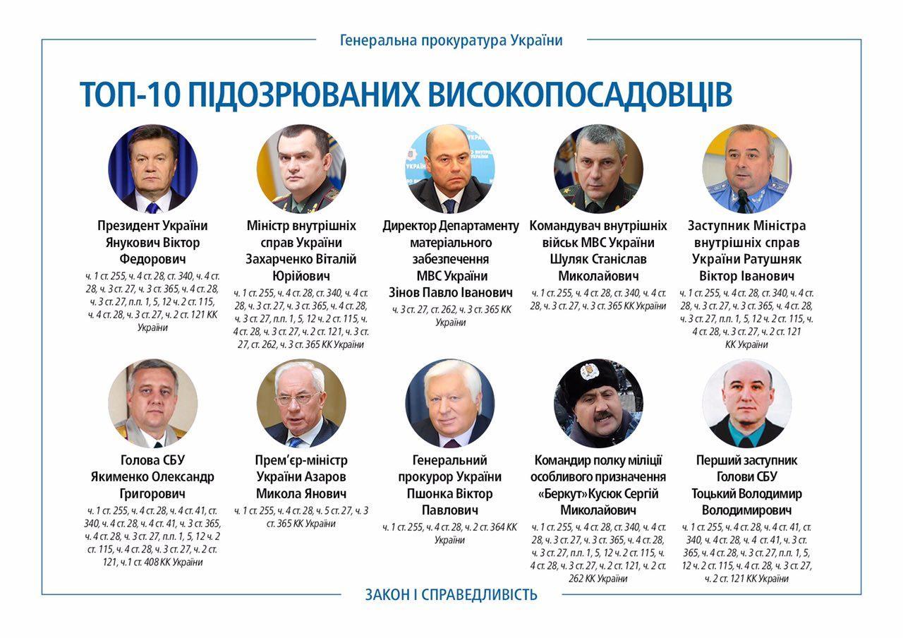 Навзятке схвачен глава Иванковского отдела прокуратуры Киевской области