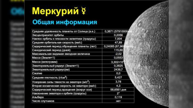 Подтверждена невозможность появления Меркурия вСолнечной системе