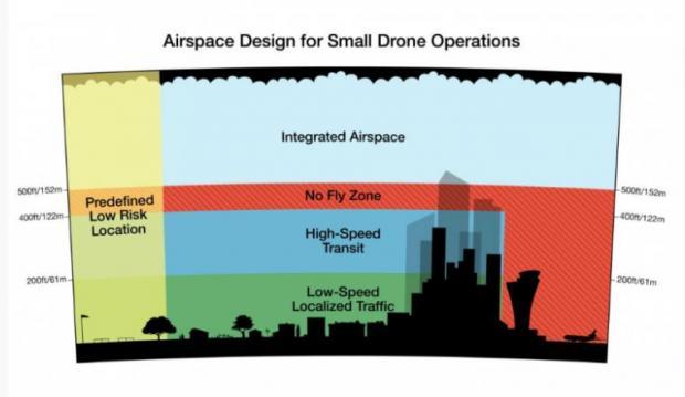 Amazon продемонстрировал, как доставляет заказы при помощи дрона