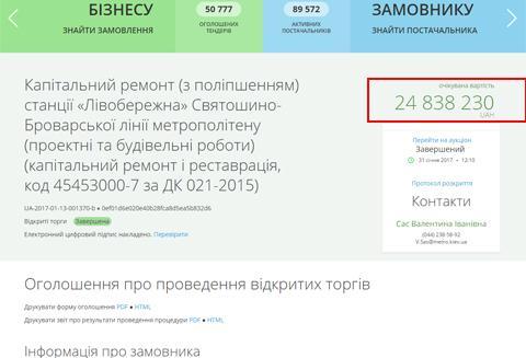 Кличко прокомментировал скандал вокруг ремонта настанции метро «Левобережная»