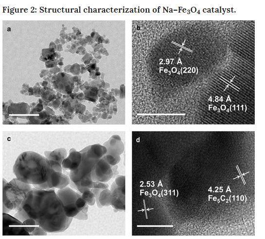 Китайские химики научились превращать воздух вбензин