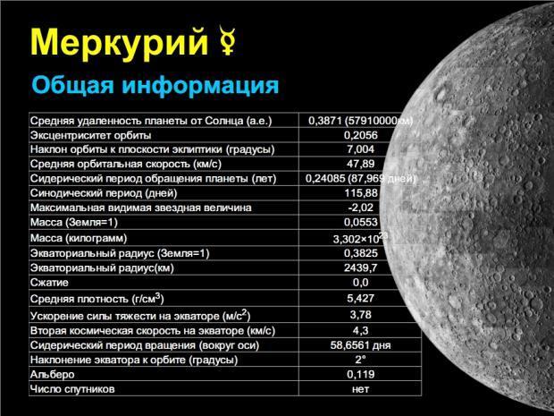 Ученые поведали, как Меркурий покинет Солнечную систему