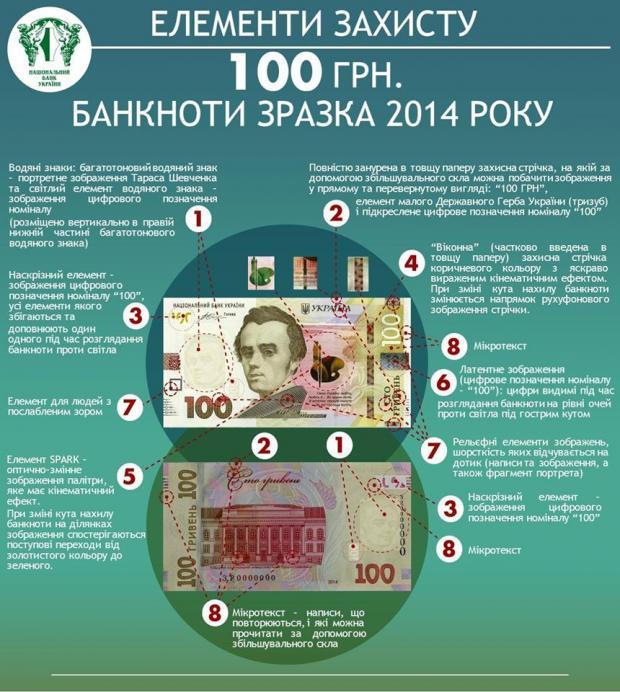 НБУ представил мобильное приложение «Украинская гривня»