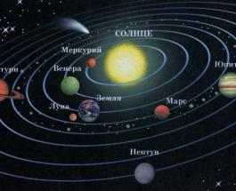 Google Maps покажет пользователям карту планет Солнечной системы и их спутников