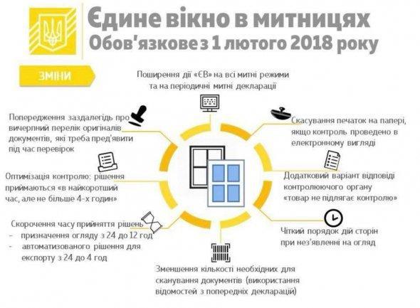 Уполномоченный МВФ порекомендовал Киеву неторопиться сповышением зарплат гражданам государства Украины
