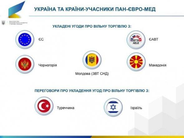 МВФ: Украина получит кредит после роста тарифов нагаз