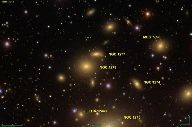 Вблизи Млечного пути ученые обнаружили мертвую галактику