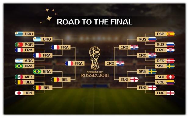 Победители чемпионатов мира по футболу рекомендации