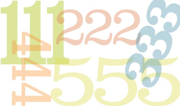 Парные и непарные числа