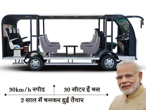 беспилотный автобус индия