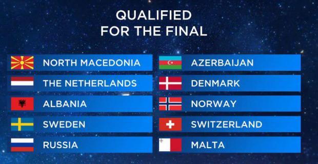 Сергей Лазарев занял третье место на«Евровидении»