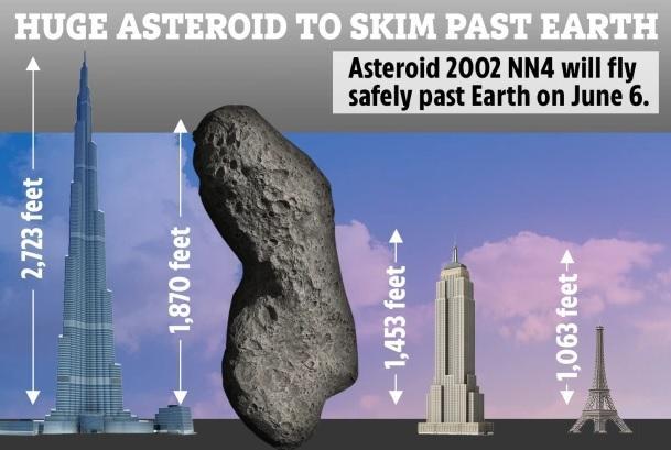 Размеры астероида