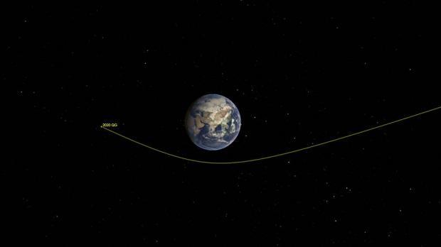 траеткория полета астероида