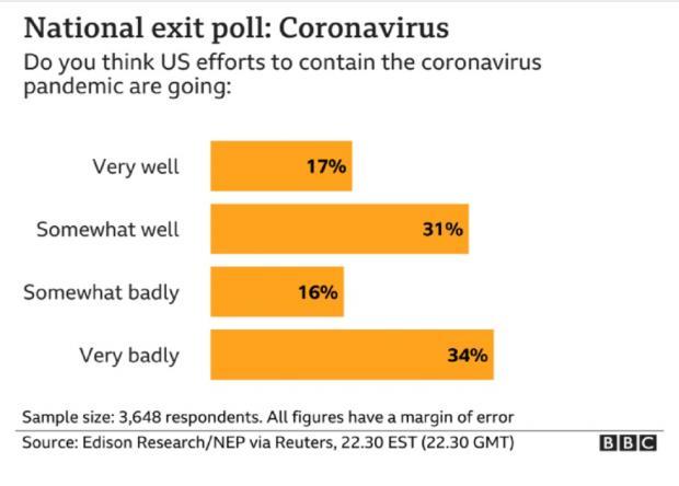 вопрос о пандемии коронавируса