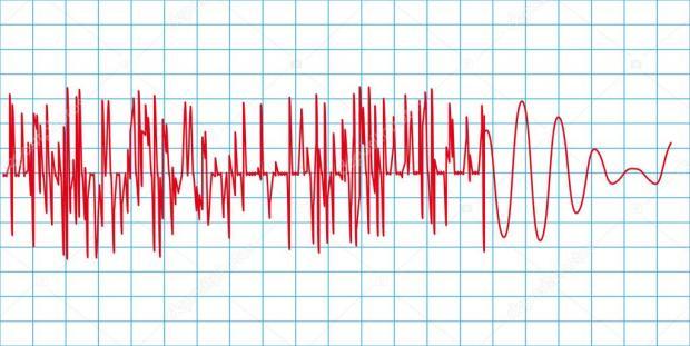 землетрясение шкала