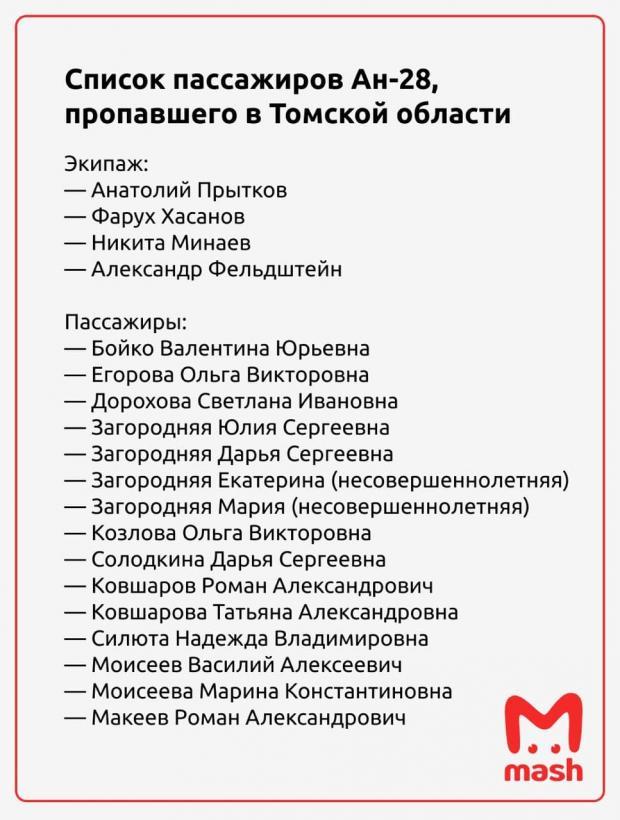 список пассажиров АН-28